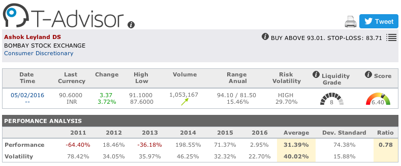 Ashok Leyland main figures in T-Advisor