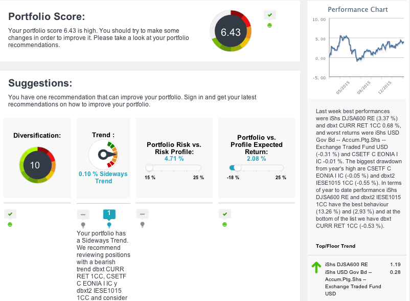 T-Advisor scoring and suggestions screen