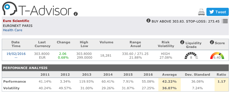 Eurofins Scientific main figures in T-Advisor
