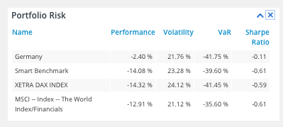 Portfolio risk table in T-Advisor