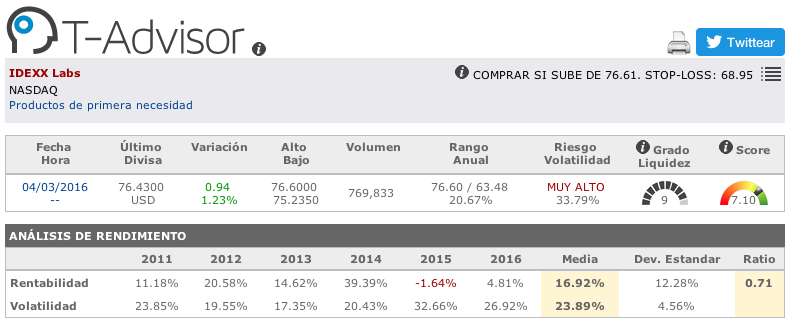 Datos principales de Idexx Laboratories en T-Advisor
