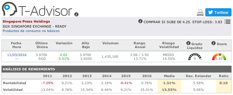 Datos principales de Singapore Press Holdings en T-Advisor