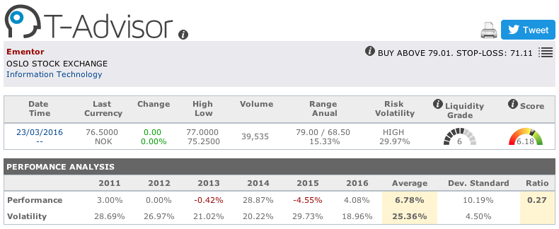 Ementor main figures in T-Advisor