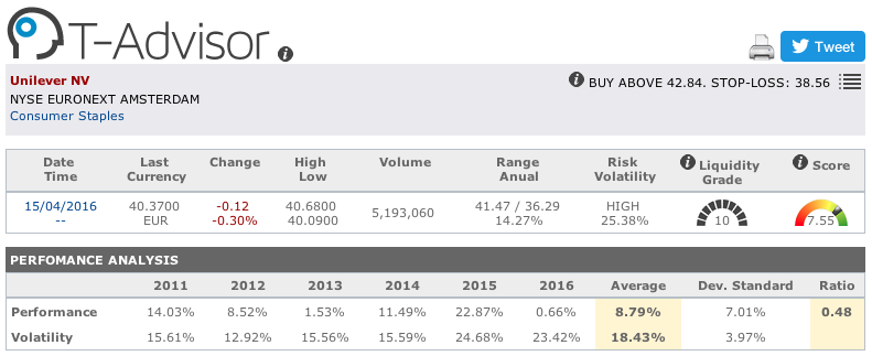 Unilever main figures in T-Advisor
