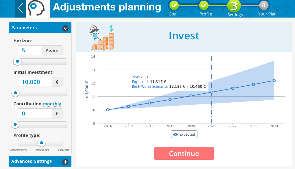 Investment planner projection