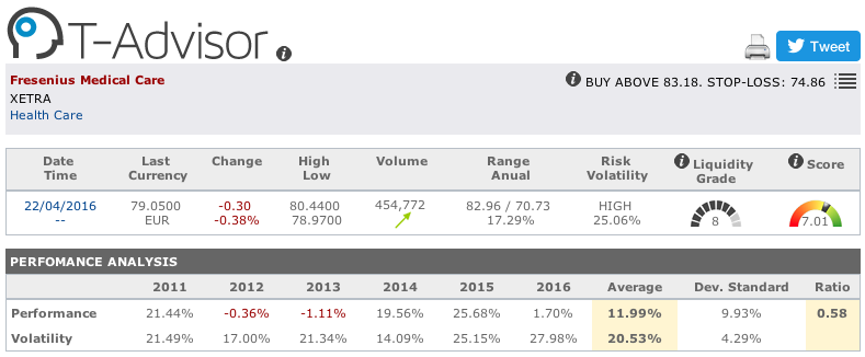 Fresenius Medical Care main figures in T-Advisor