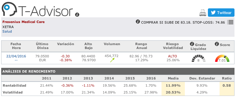 Datos principales de Fresenius Medical Care en T-Advisor