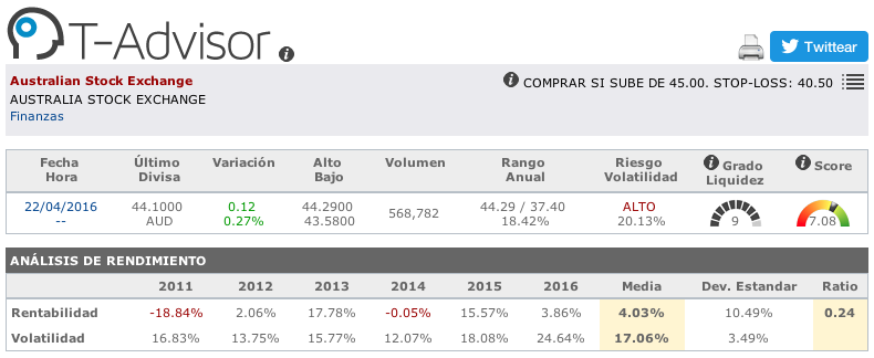 Datos principales de Australian Stock Exchange en T-Advisor