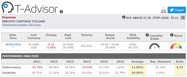 Prysmian main figures in T-Advisor