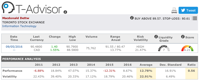 MDA main figures in T-Advisor