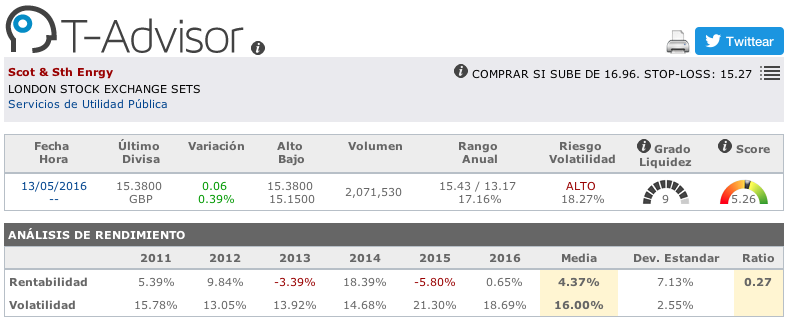 Datos principales de Scottish and Southern Energy en T-Advisor