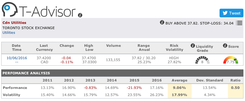 Canadian Utilities main figures in T-Advisor