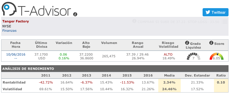 Tanger Factory main figures in T-Advisor