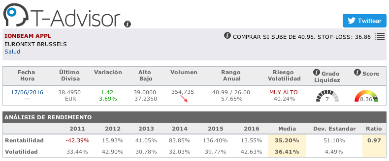 Datos principales de IBA Group en T-Advisor