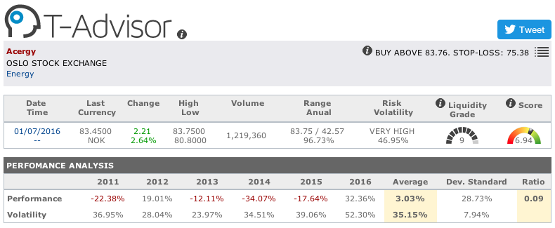 Acergy Subsea main figures in T-Advisor