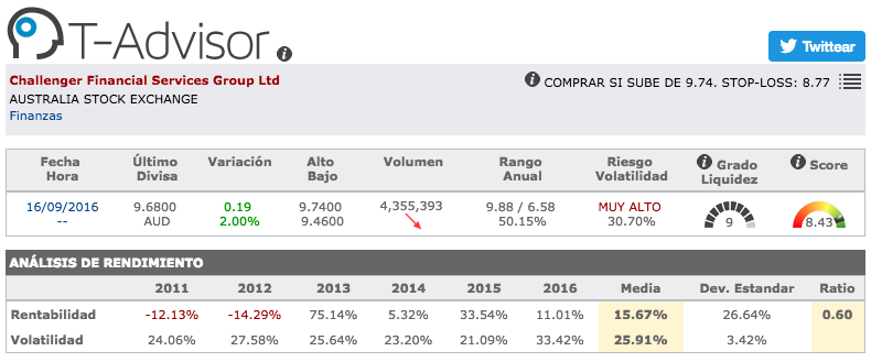Datos principales de Challenger Financial Services en T-Advisor