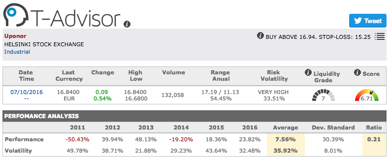 Uponor main figures in T-Advisor