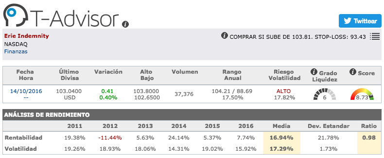 Datos principales de Erie Insurance Group en T-Advisor