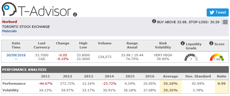 Nordbord main figures in T-Advisor