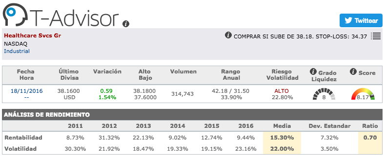 Datos principales de Healthcare Services Group en T-Advisor