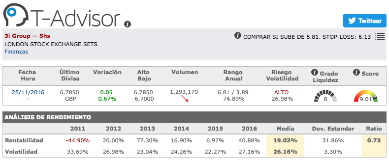 Datos principales de 3i Group en T-Advisor