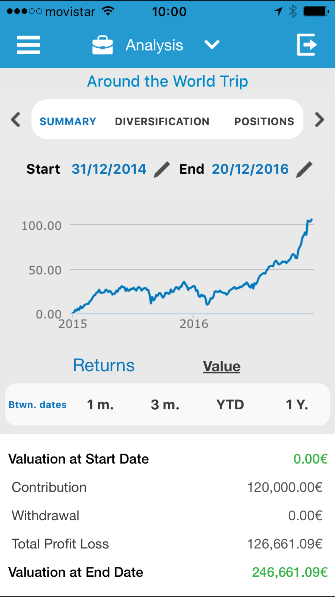 New T-Advisor app for iPhone screenshot 2