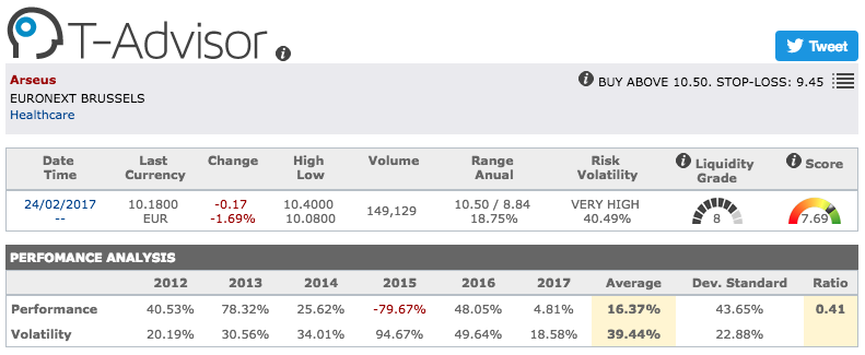 Arseus main figures in T-Advisor
