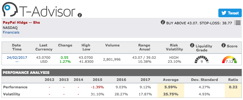 Paypal main figures in T-Advisor