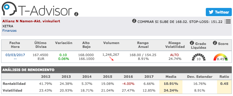Datos principales de Allianz en T-Advisor
