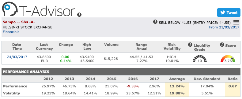 Sampo main figures in T-Advisor