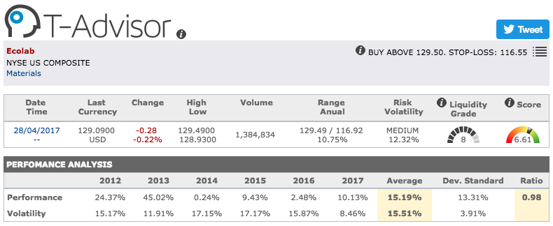 Ecolab main figures in T-Advisor