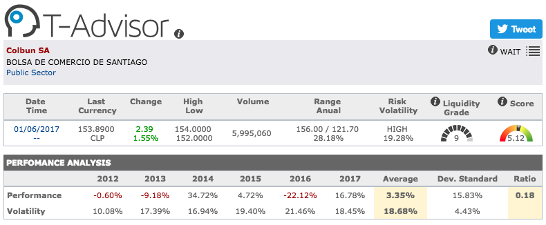 Colbún main figures in T-Advisor